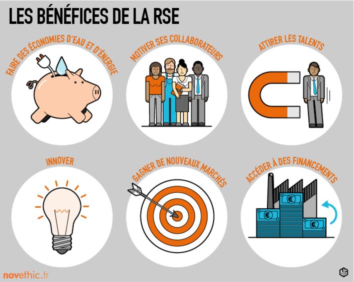 infographie-rse-entreprise-title
